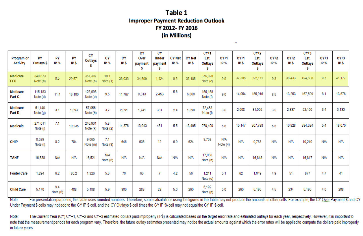 future value present value tables pdf